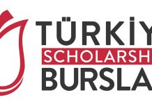 Türkiye-International-Scholarships-2021